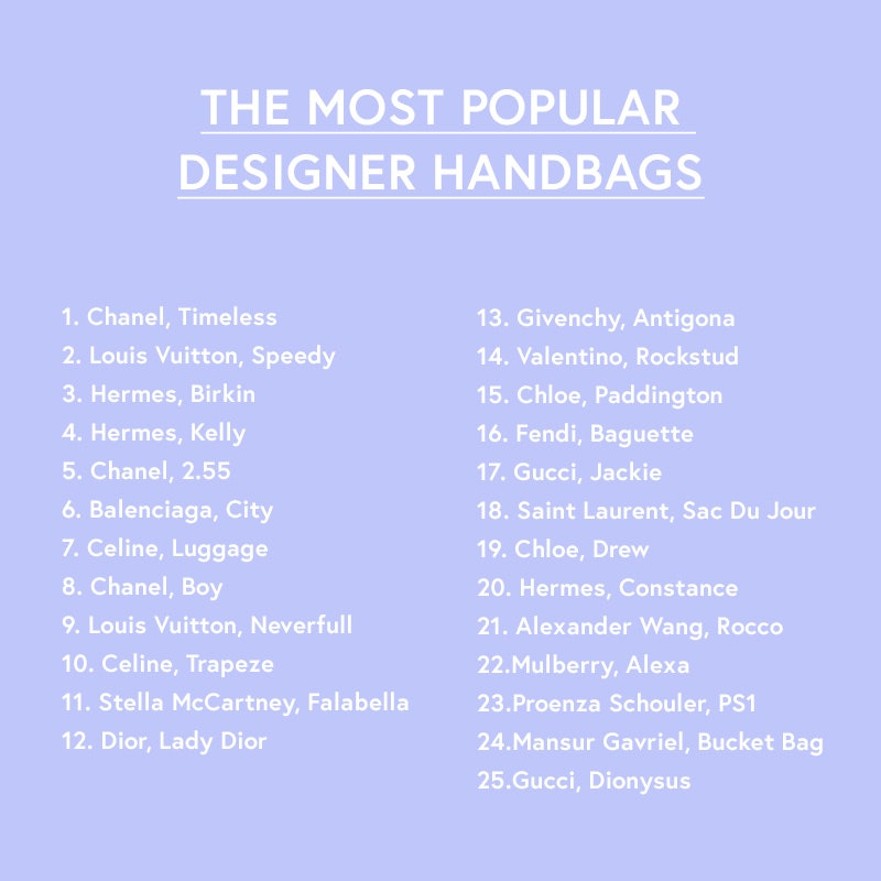 These Are The Most Popular Handbags Of All Time ab13fb211f591